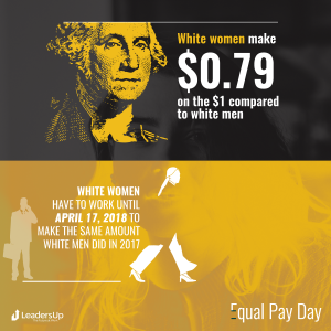 Equal Pay Day - White Women